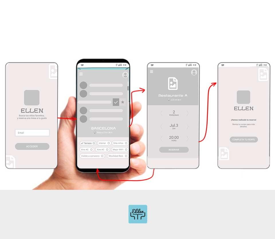 Reservations app wireframe design